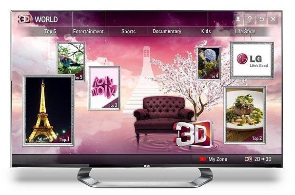Как выбрать телевизор LG? интернет-магазин Технодар